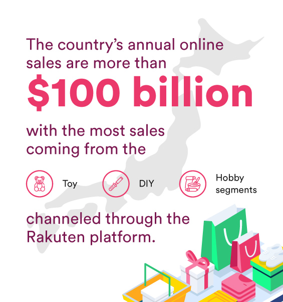 The country's annual online sales are more than $100 billion, with the most sales coming from the toy, DIY and hobby segments, channeled through the Rakuten platform.