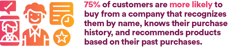 Create personalized customer experiences