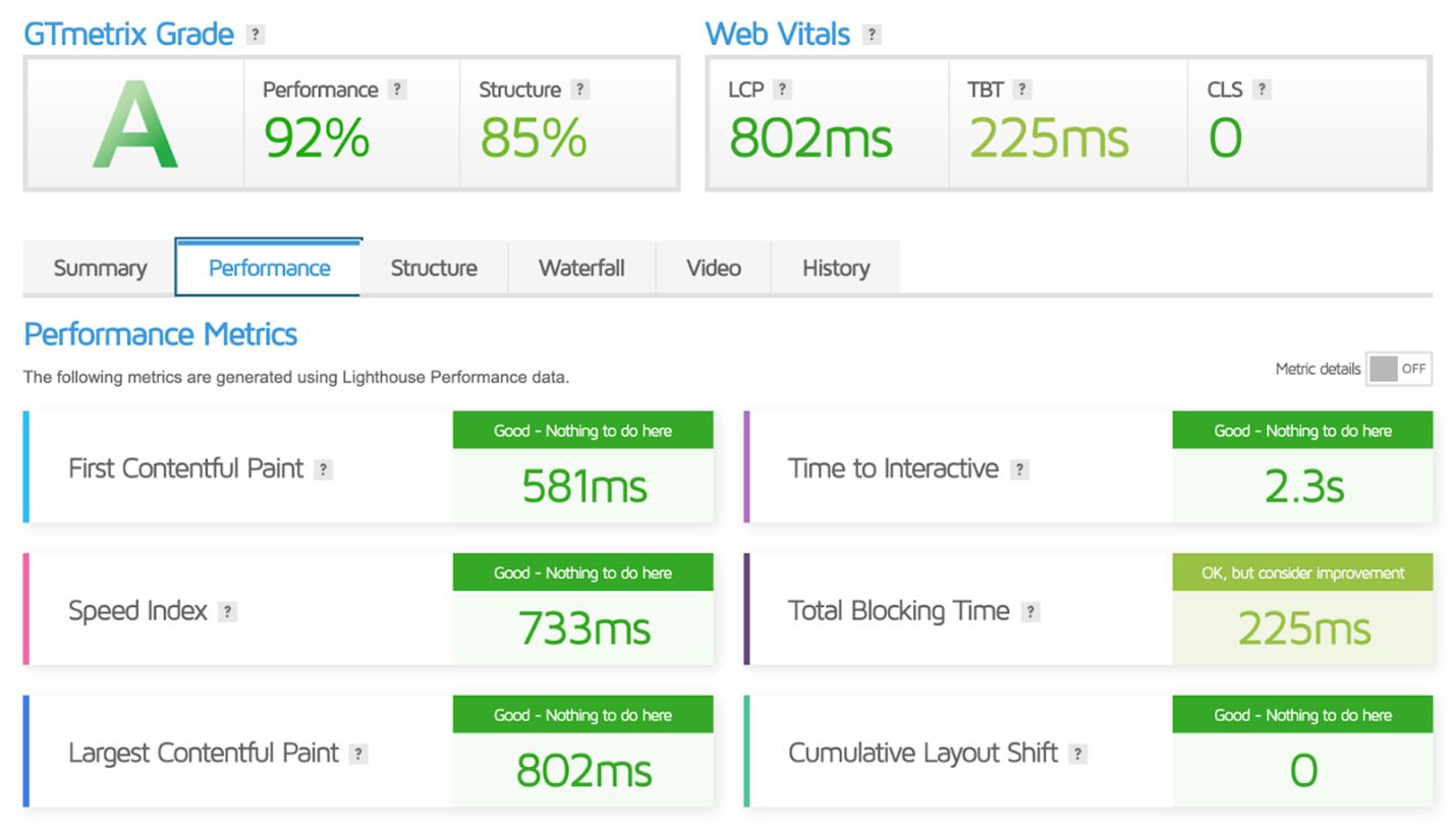 GT Metrix screen for website speed testing