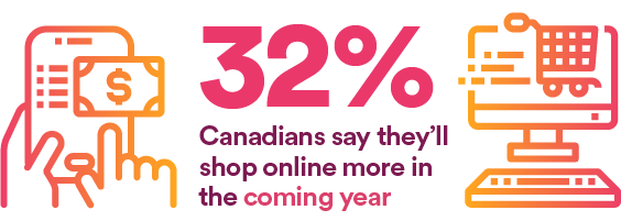 32% of Canadians say they'll shop online more in the coming year