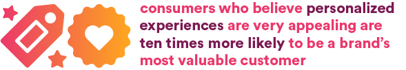 consumers who believe personal experiences are very appealing are then times more likely to be a brand's most valuable customer