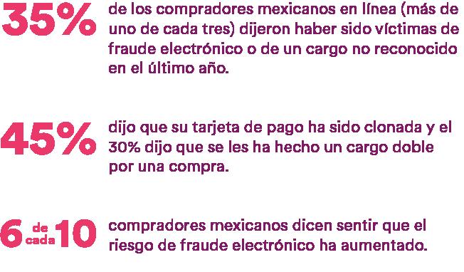 img_infograph_mex_ES_03