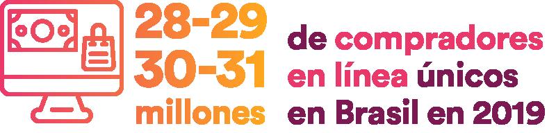 28-29-30-31 millones de compradores en línea únicos en Brasil en 2019