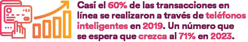 Casi el 60% de las transacciones en línea se realizaron a través de teléfonos inteligentes en 2019. Un número que se espera que crezca al 71% en 2023.