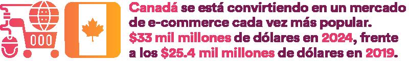 Canadá se está convirtiendo en un mercado de e-commerce cada vez más popular. $33 mil millones de dólares en 2024, frente a los $25.4 mil millones de dólares en 2019.
