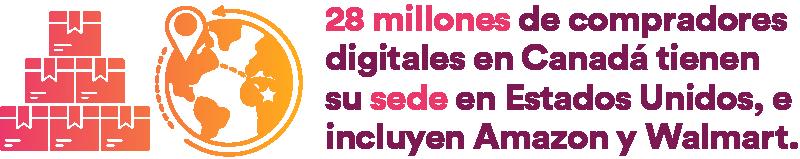 28 millones de compradores digitales en Canadá tienen su sede en Estados Unidos, e incluyen Amazon y Walmart.