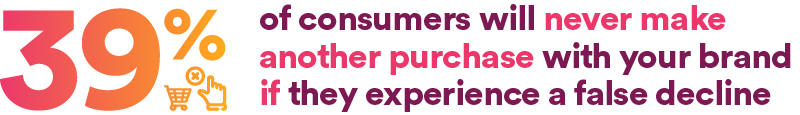 39% of consumers will never make another purchase with your brand if they experience a false decline