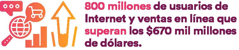 800 millones de usuarios de Internet y ventas en línea que superan los $670 mil millones de dólares.