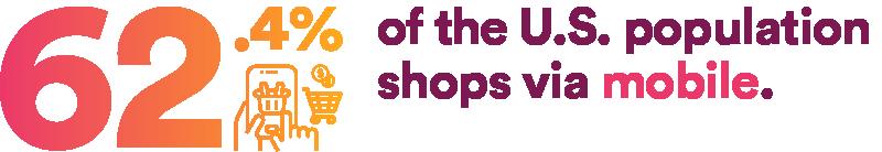 62.4% of the U.S. population shops via mobile.