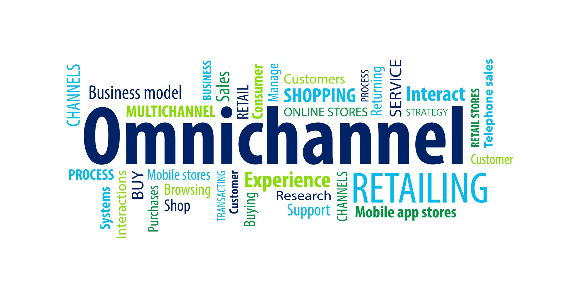 The Top Benefits of Multichannel Selling for E-Commerce Merchants