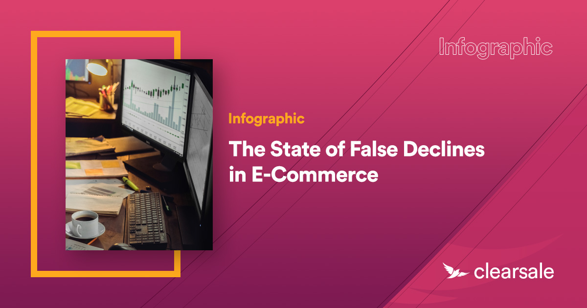 The State of False Declines in E-Commerce[Infographic]