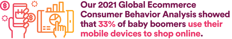 Our 2021 Global Ecommerce Consumer Behavior Analysis showed that 33% of baby boomers use their mobile devices to shop online.