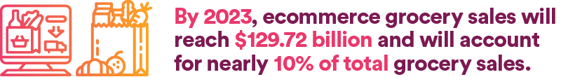 By 2023, ecommerce grocery sales will reach $129.72 billion and will account for nearly 10% of total grocery sales